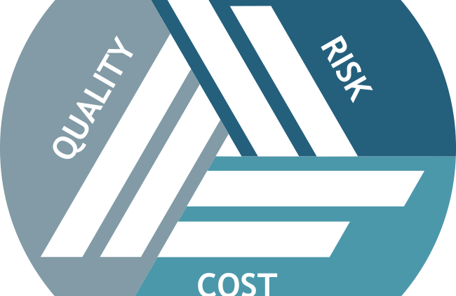 Risk Quality Cost